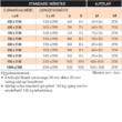Eclisse Unico egyszárnyú falban futó tolóajtó tokszerkezet tokborítást igénylő modell - gipszkarton falhoz 600x2100 mm 100/125 falvastagság